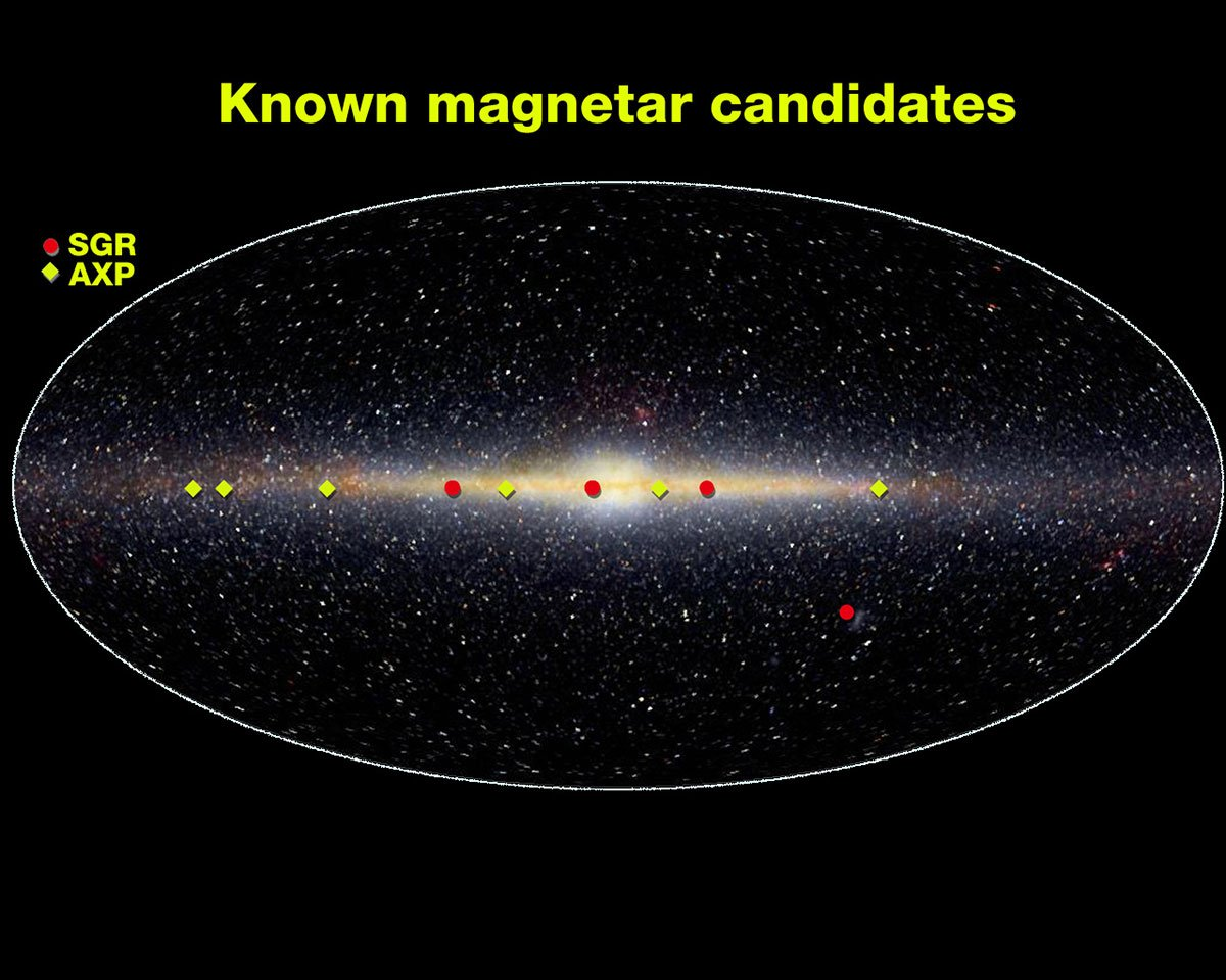 Magnetar Formation Mystery Solved? | David Reneke | Space ...